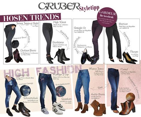 Hosen/Schuhstyles die aktuellen Trends